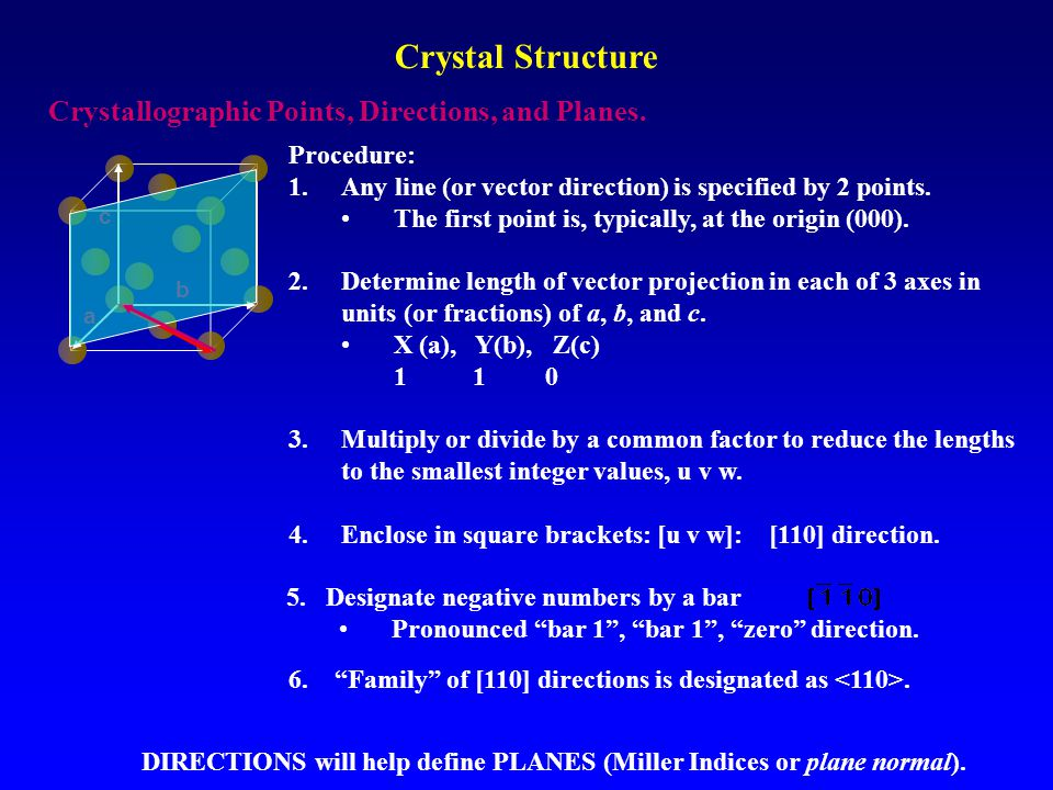 Crystal Structure Crystallographic Points, Directions, and Planes.