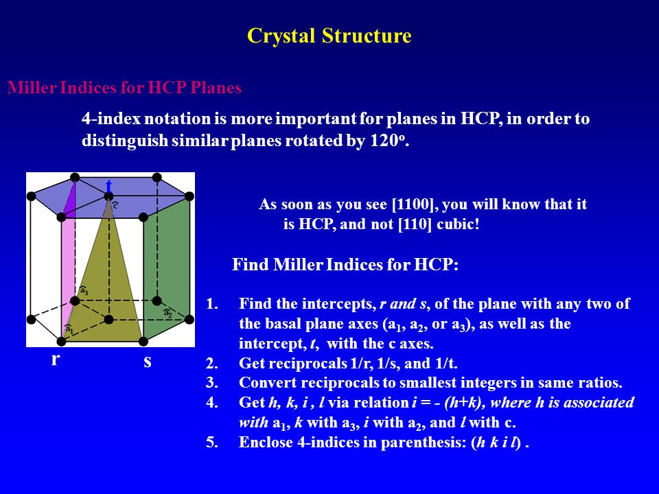 Crystal Structure t r s Miller Indices for HCP Planes