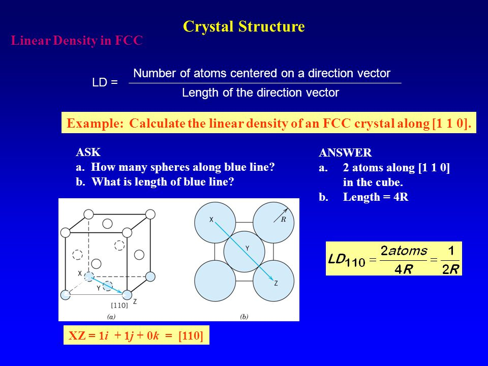 Crystal Structure Linear Density in FCC