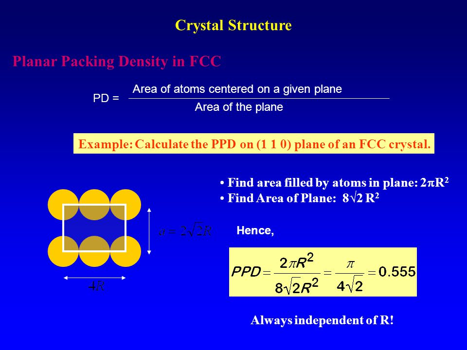 Planar Packing Density in FCC