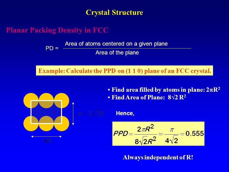 Planar Packing Density in FCC