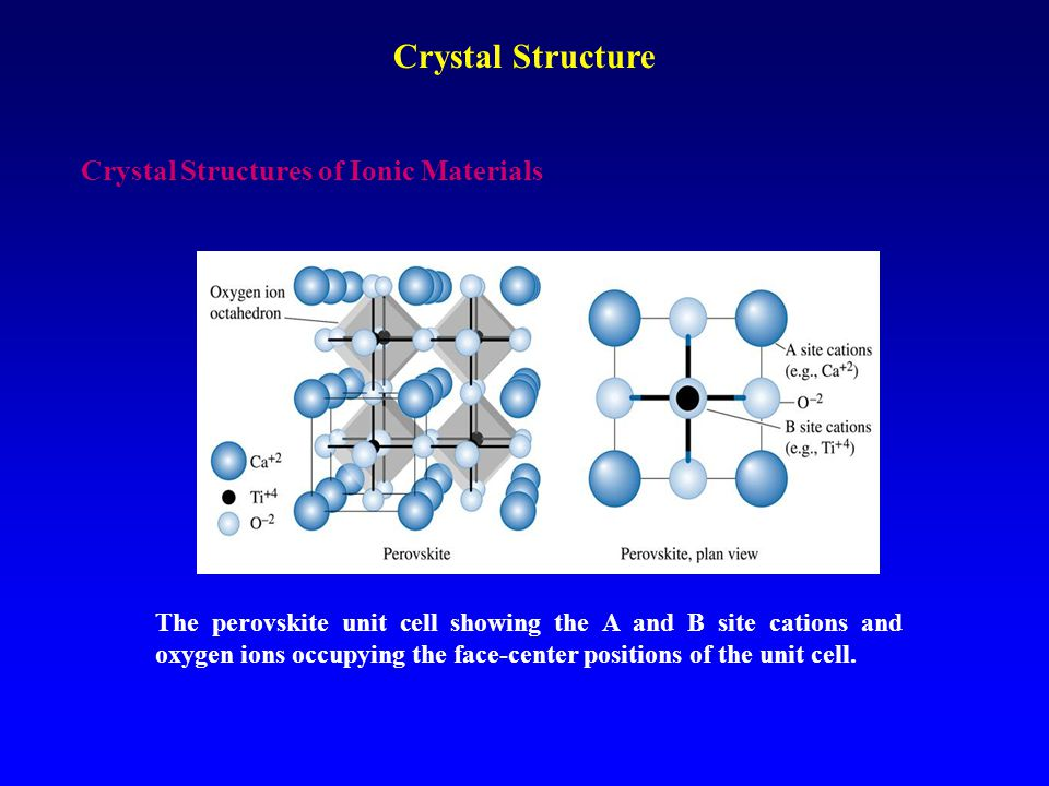 Crystal Structures of Ionic Materials