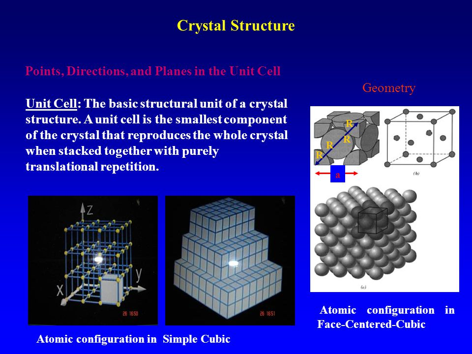 Crystal Structure Points, Directions, and Planes in the Unit Cell