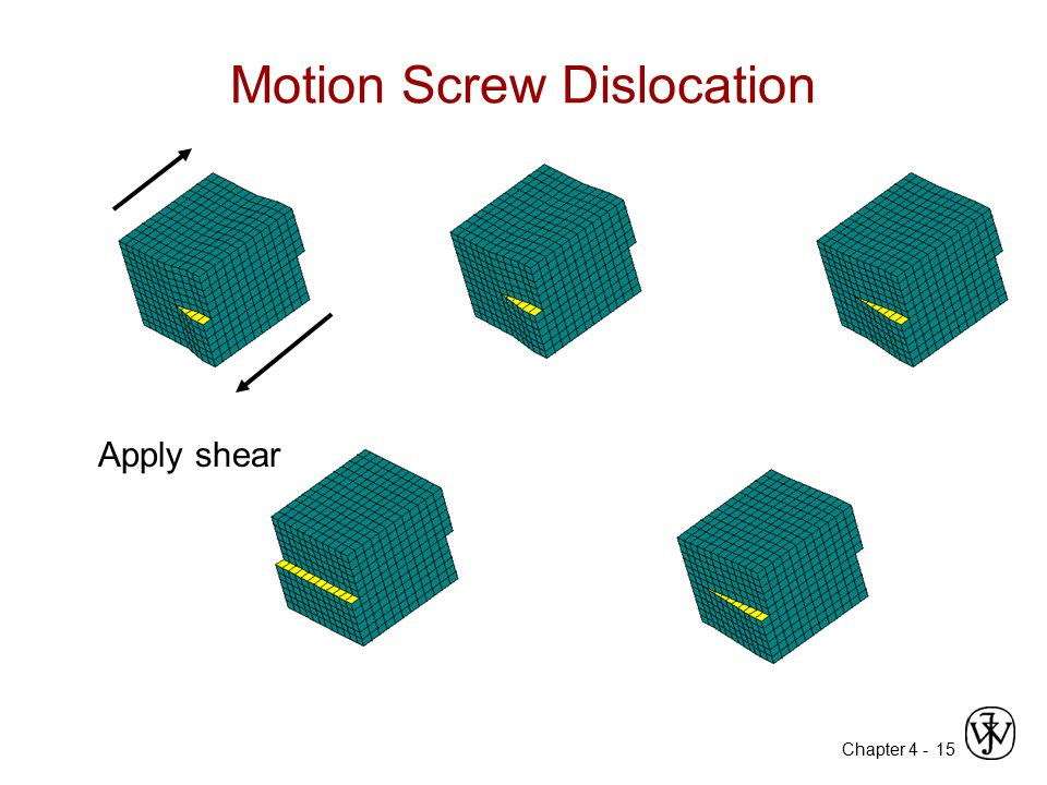 Motion Screw Dislocation