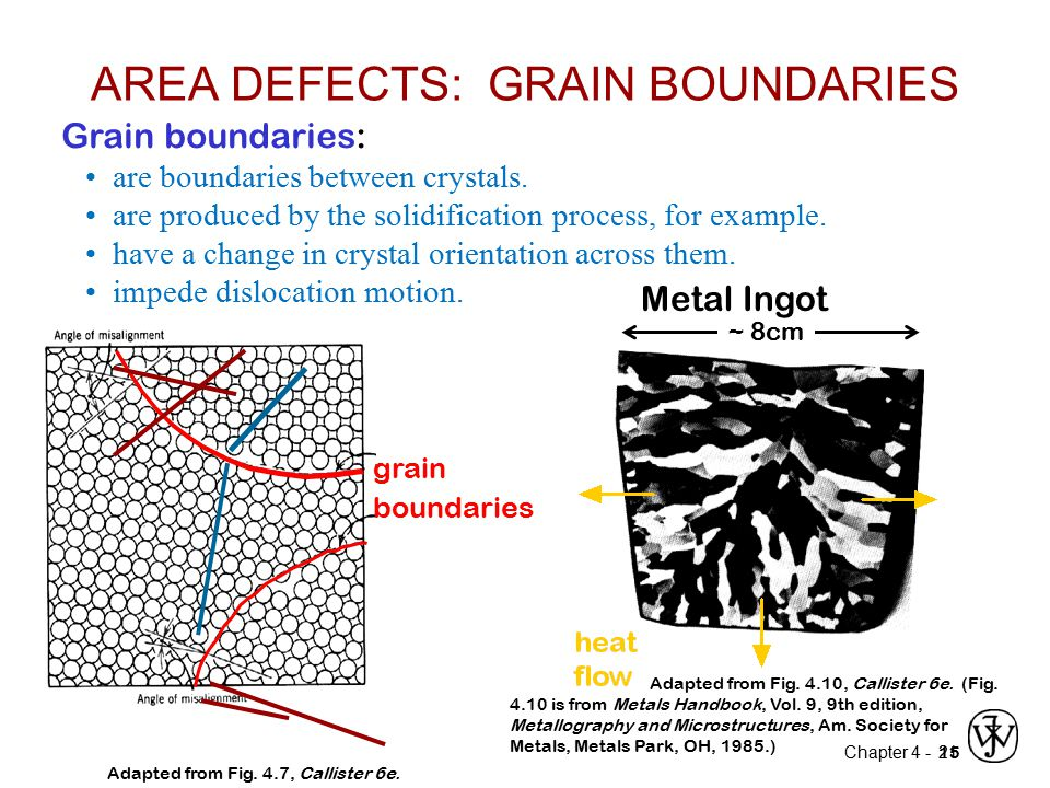 AREA DEFECTS: GRAIN BOUNDARIES