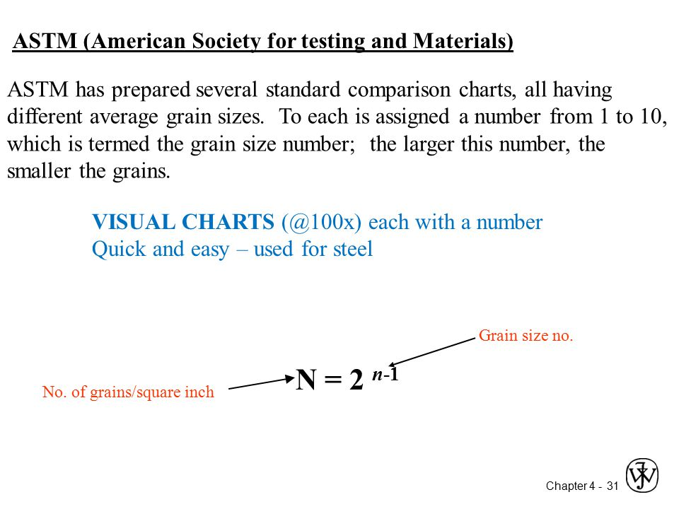 N = 2 n-1 ASTM (American Society for testing and Materials)