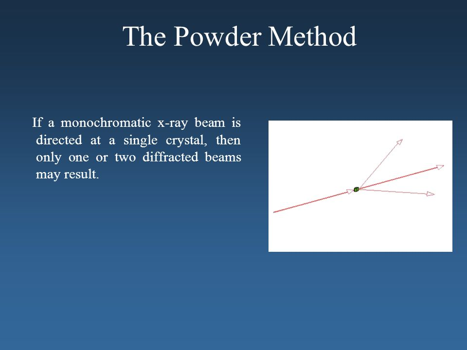 The Powder Method If a monochromatic x-ray beam is directed at a single crystal, then only one or two diffracted beams may result.