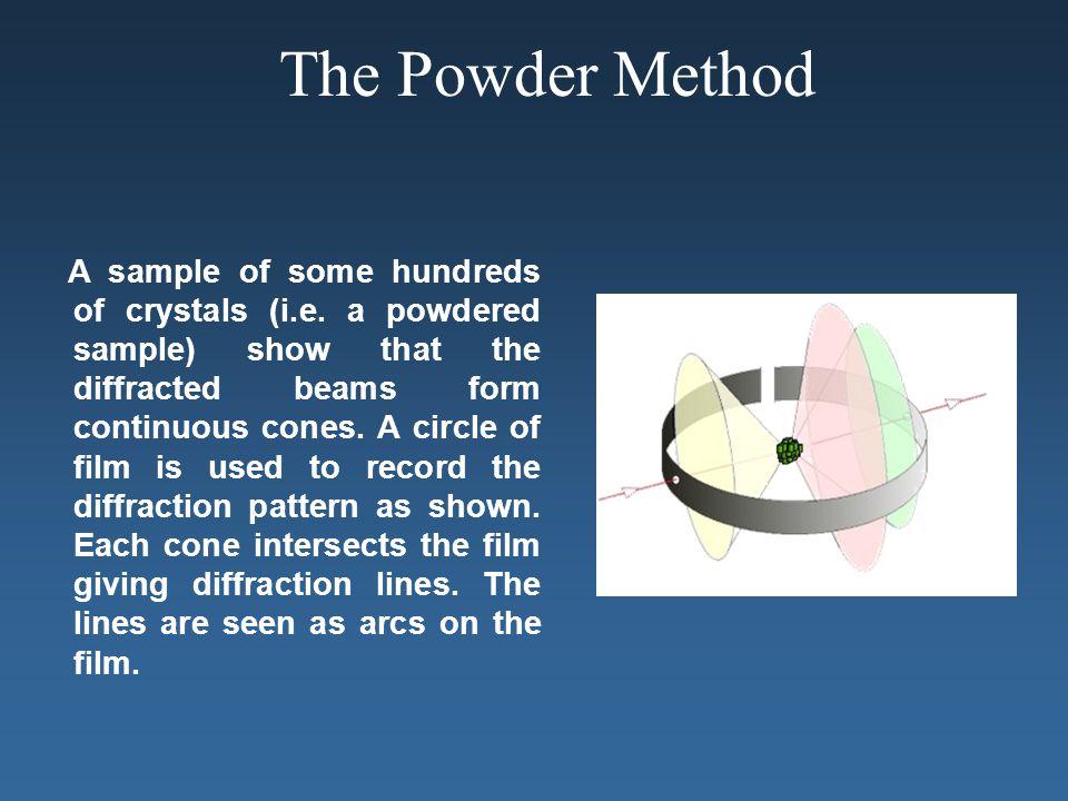 The Powder Method
