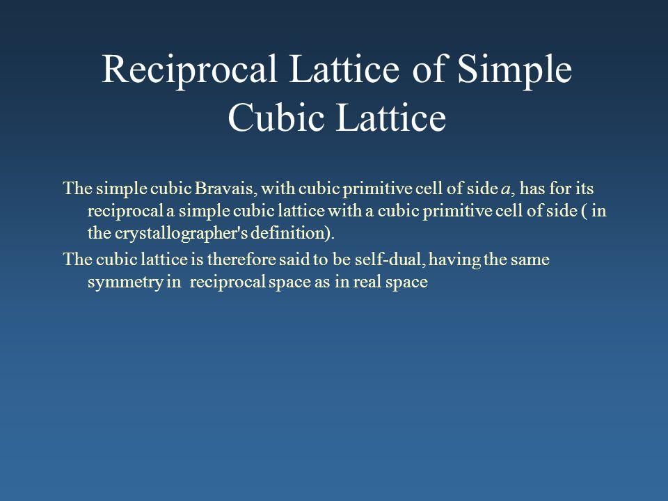 Reciprocal Lattice of Simple Cubic Lattice