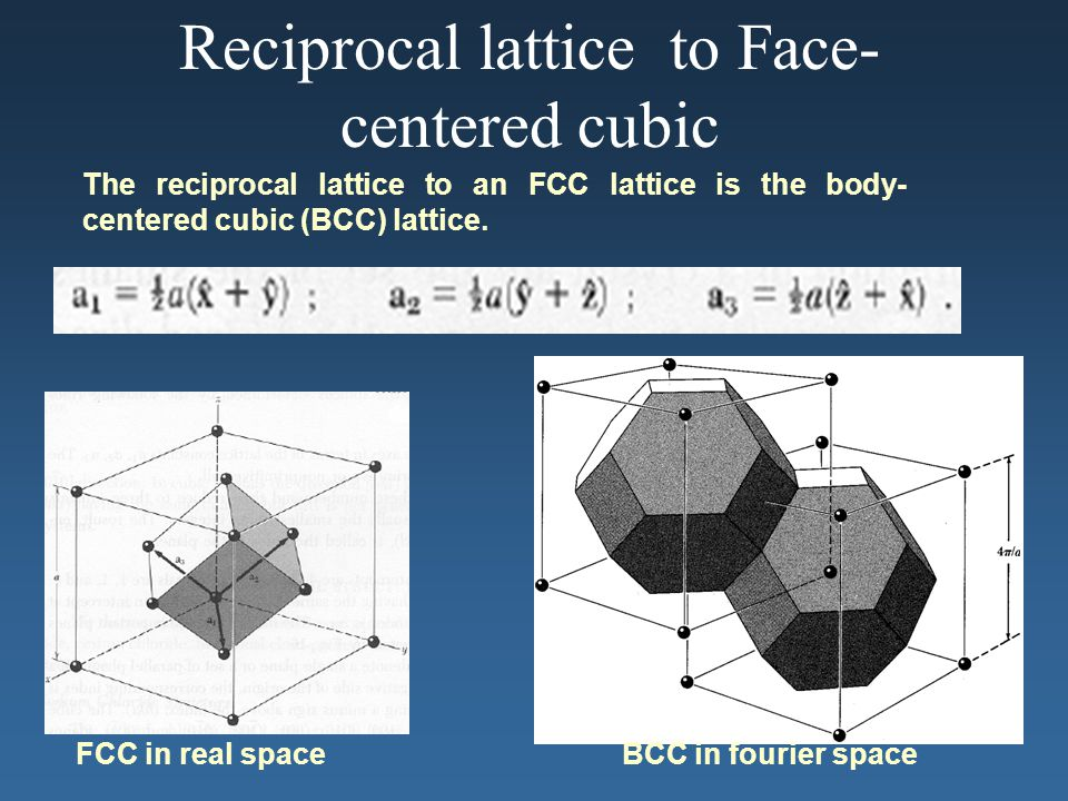 Reciprocal lattice to Face-centered cubic