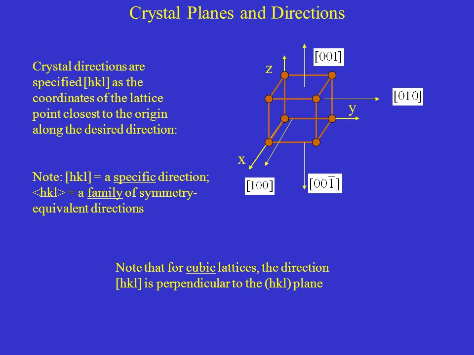 Crystal Planes and Directions
