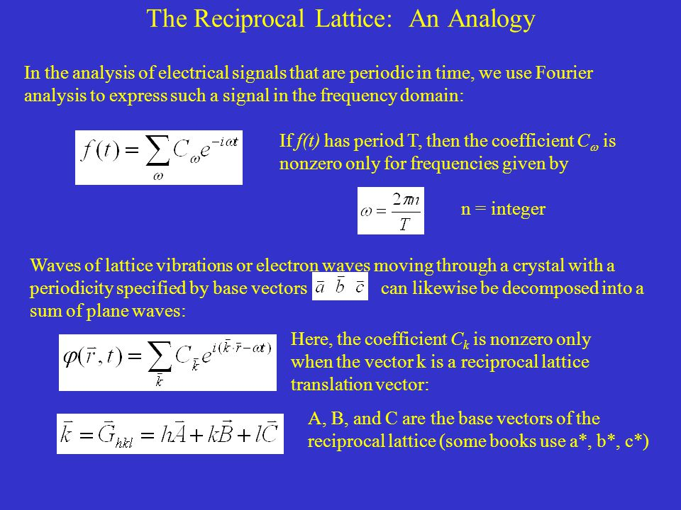 The Reciprocal Lattice: An Analogy