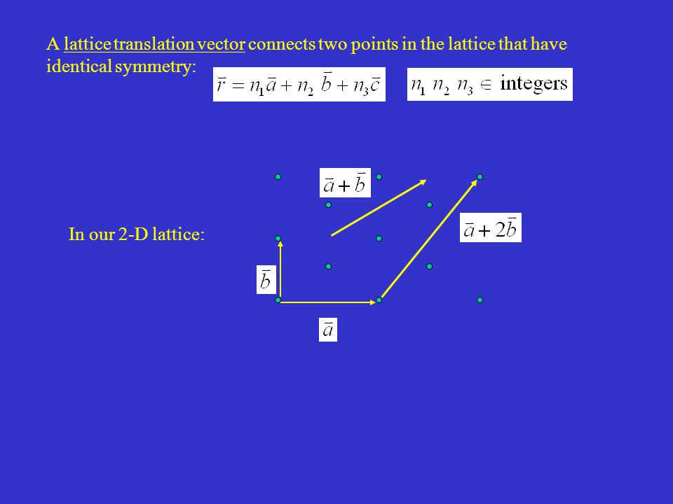 A lattice translation vector connects two points in the lattice that have identical symmetry: