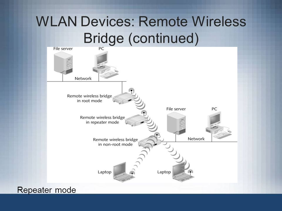 WLAN Devices: Remote Wireless Bridge (continued)