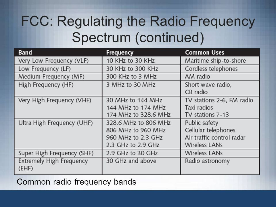 FCC: Regulating the Radio Frequency Spectrum (continued)