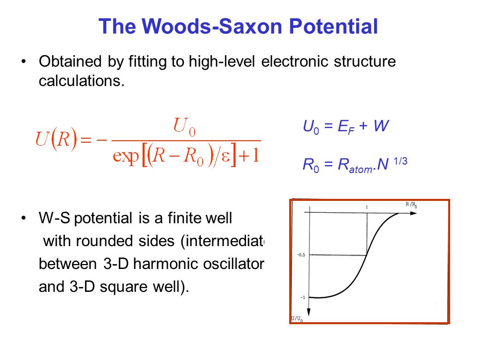 The Woods-Saxon Potential