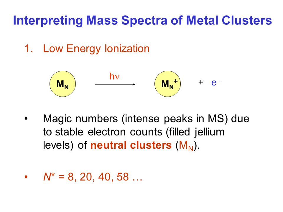Interpreting Mass Spectra of Metal Clusters