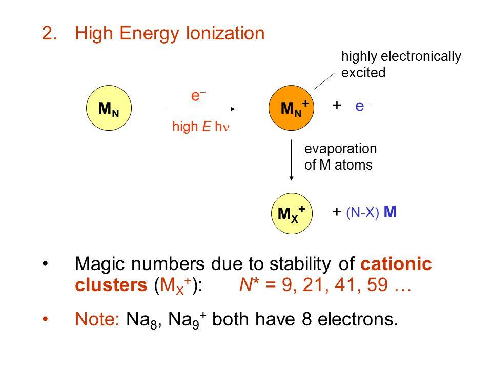 High Energy Ionization