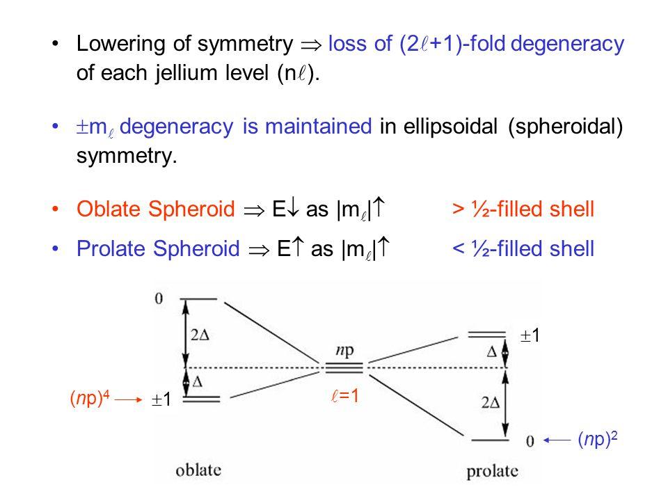 m degeneracy is maintained in ellipsoidal (spheroidal) symmetry.