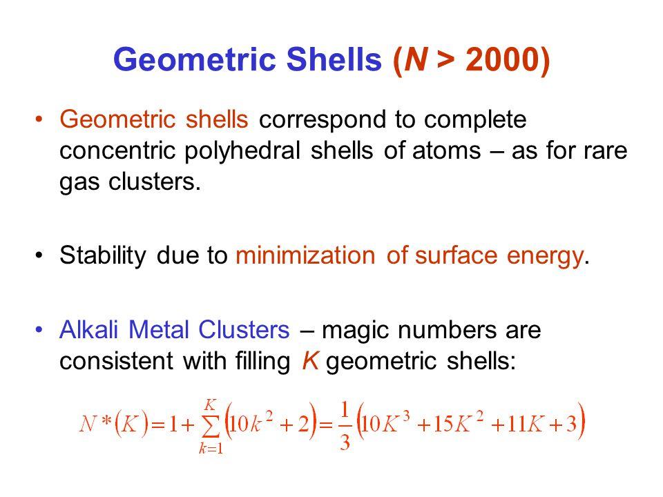 Geometric Shells (N > 2000)