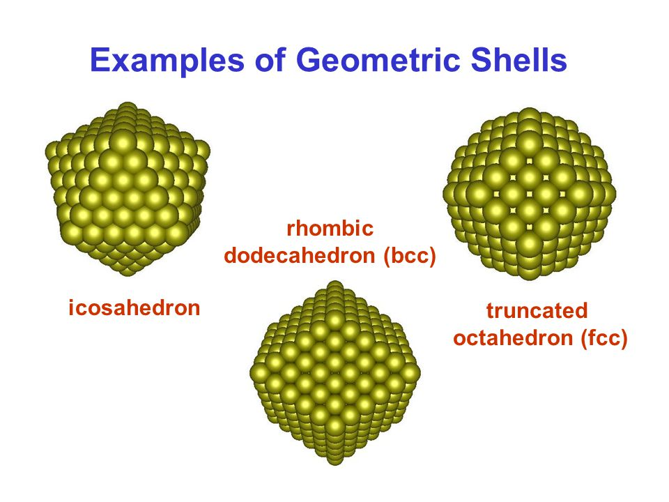 Examples of Geometric Shells
