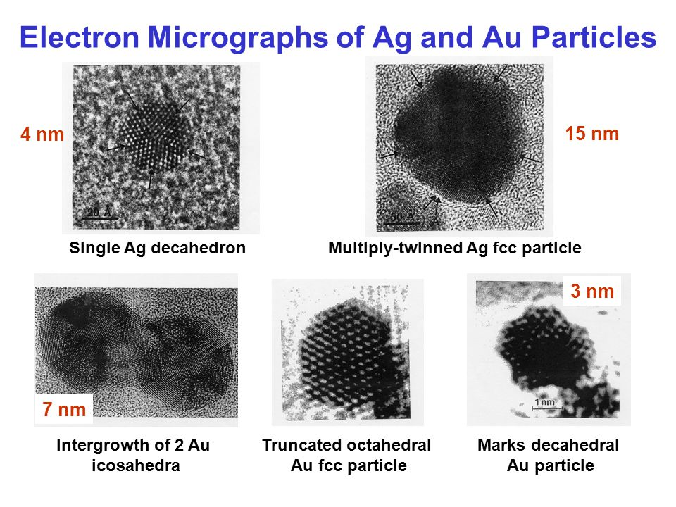 Electron Micrographs of Ag and Au Particles