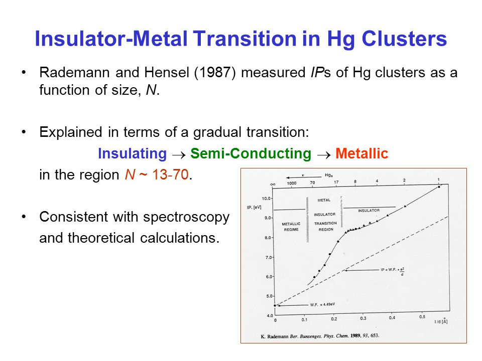 Insulator-Metal Transition in Hg Clusters