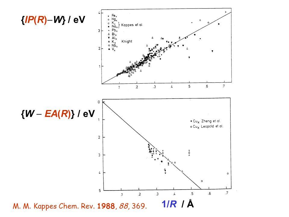 {IP(R)W} / eV {W  EA(R)} / eV 1/R / Å