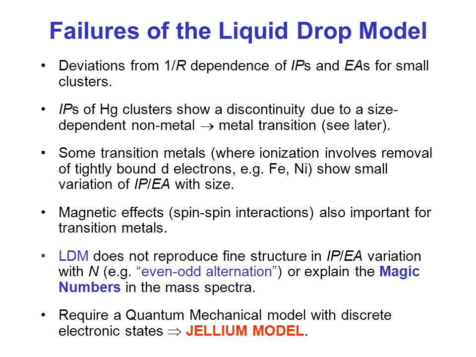 Failures of the Liquid Drop Model