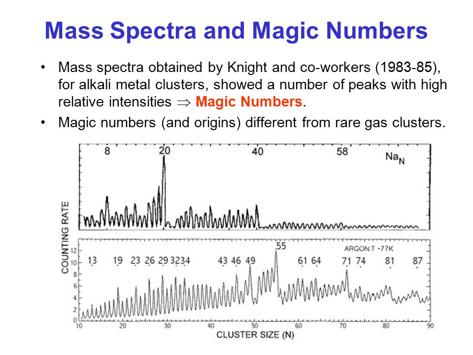 Mass Spectra and Magic Numbers