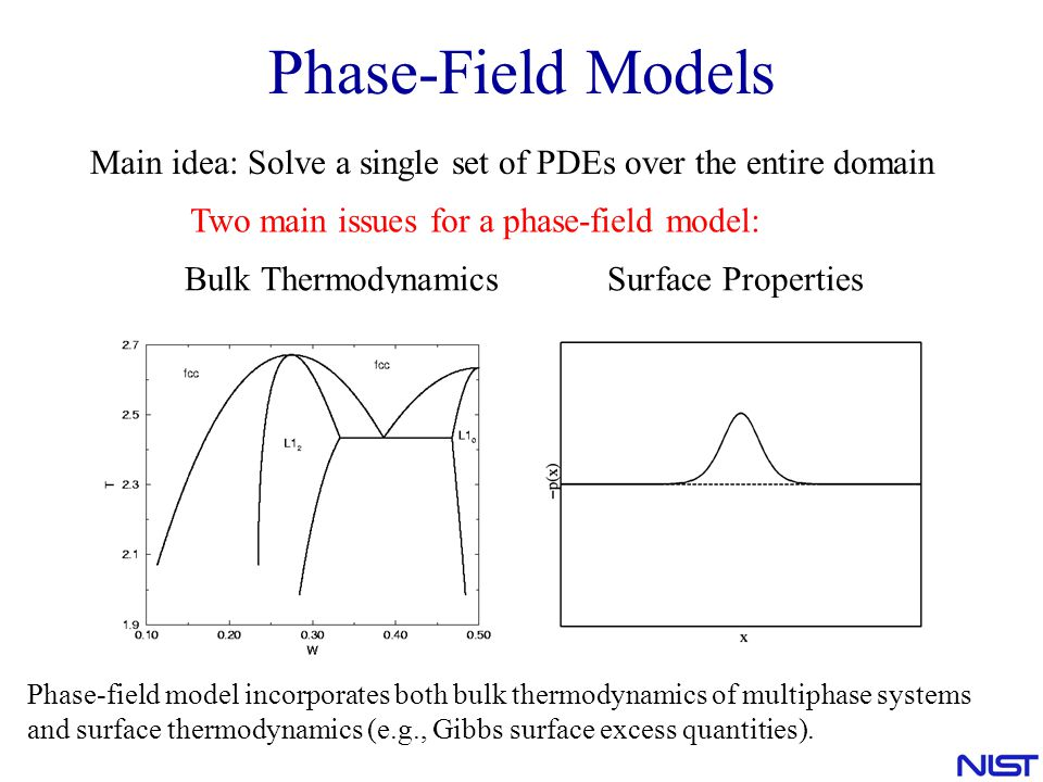 Phase-Field Models Main idea: Solve a single set of PDEs over the entire domain. Two main issues for a phase-field model: