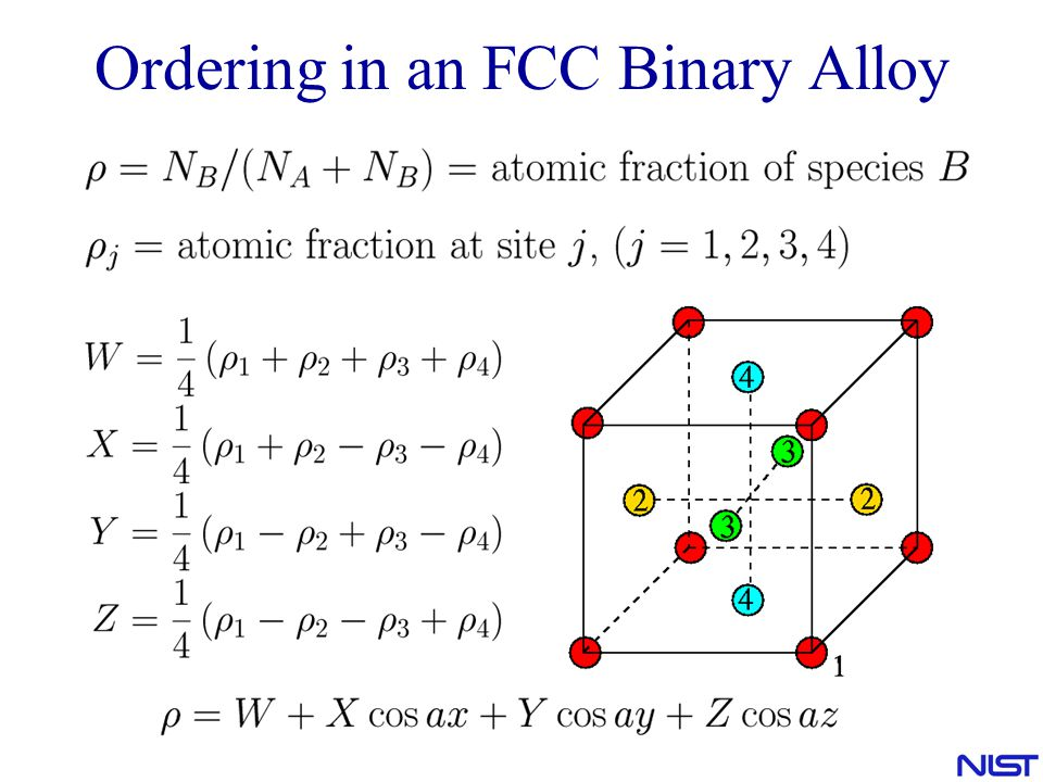 Ordering in an FCC Binary Alloy