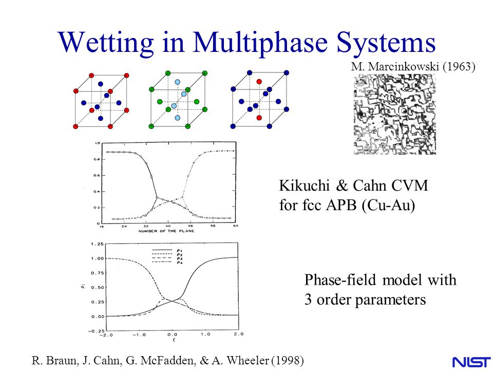 Wetting in Multiphase Systems