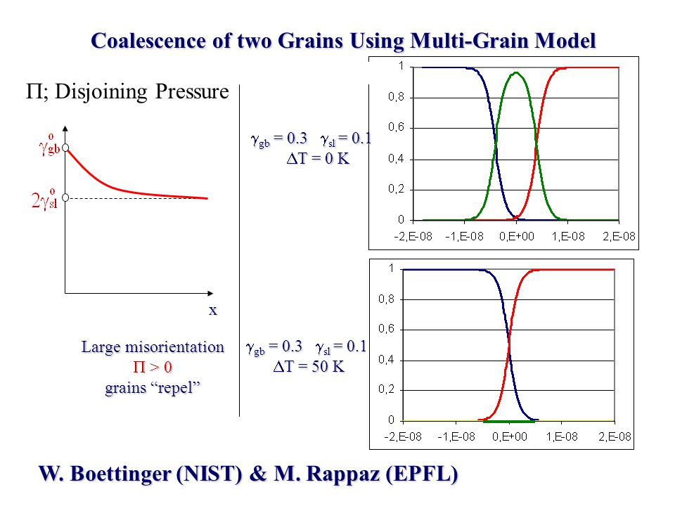 Coalescence of two Grains Using Multi-Grain Model