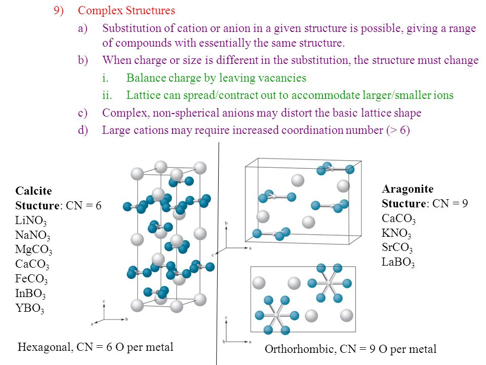 Complex Structures Substitution of cation or anion in a given structure is possible, giving a range of compounds with essentially the same structure.
