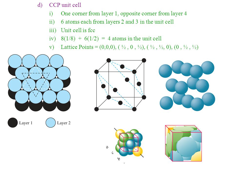 CCP unit cell One corner from layer 1, opposite corner from layer 4. 6 atoms each from layers 2 and 3 in the unit cell.
