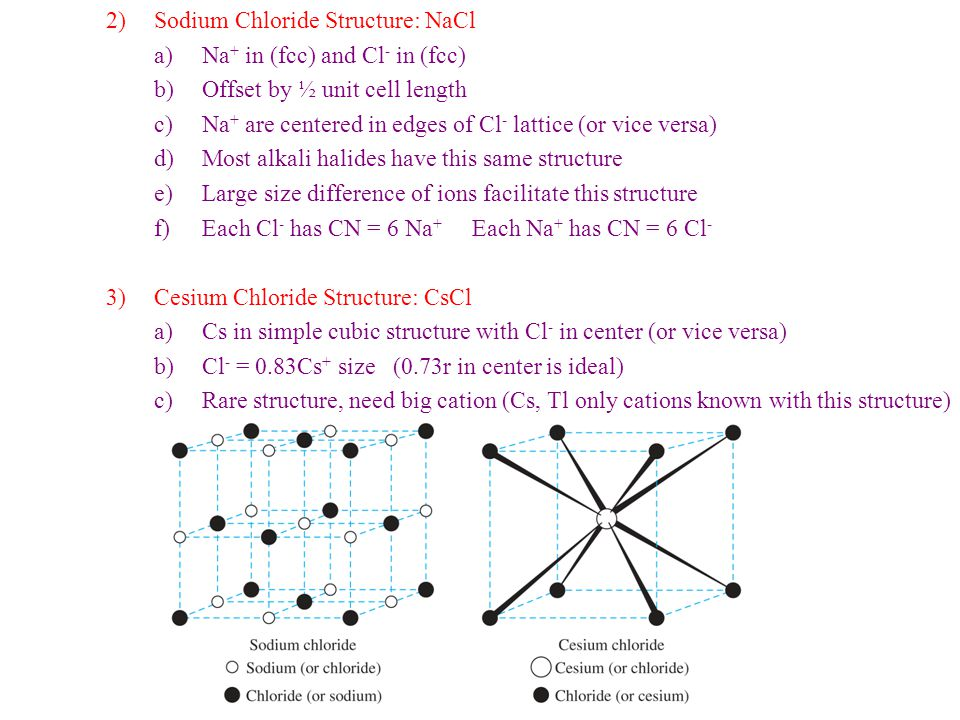 Sodium Chloride Structure: NaCl