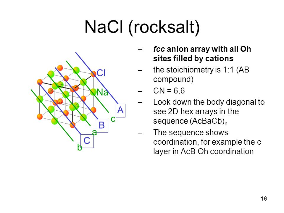 NaCl (rocksalt) Cl Na A c B a C b