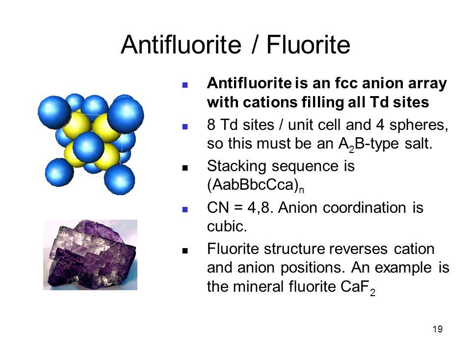 Antifluorite / Fluorite