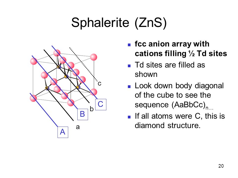 Sphalerite (ZnS) fcc anion array with cations filling ½ Td sites