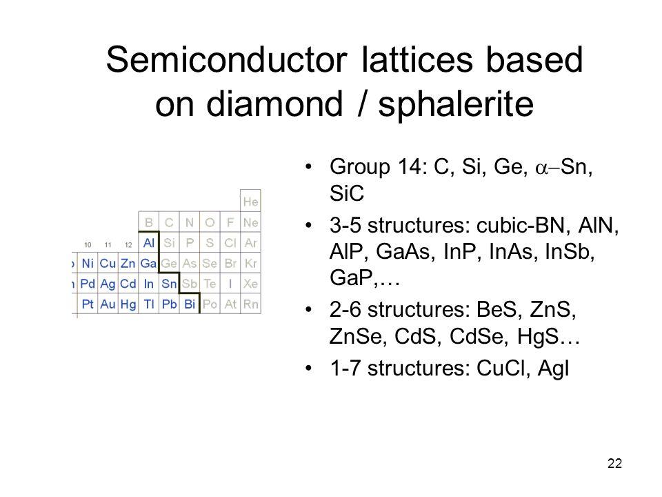 Semiconductor lattices based on diamond / sphalerite