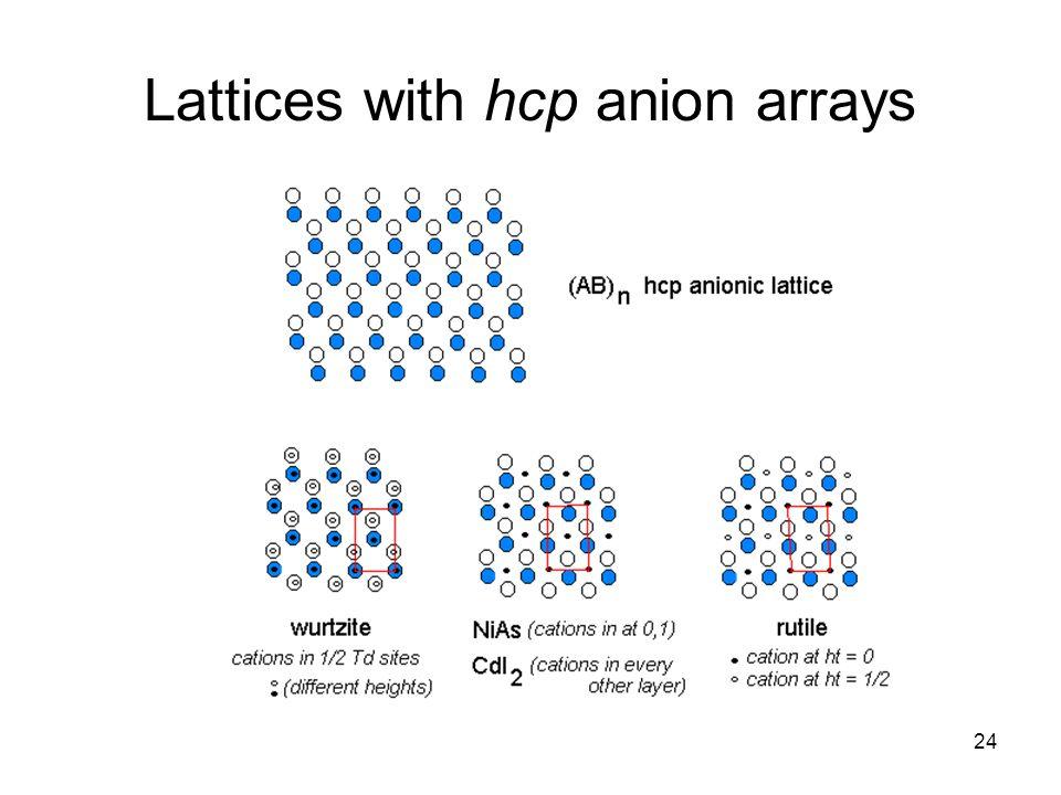 Lattices with hcp anion arrays