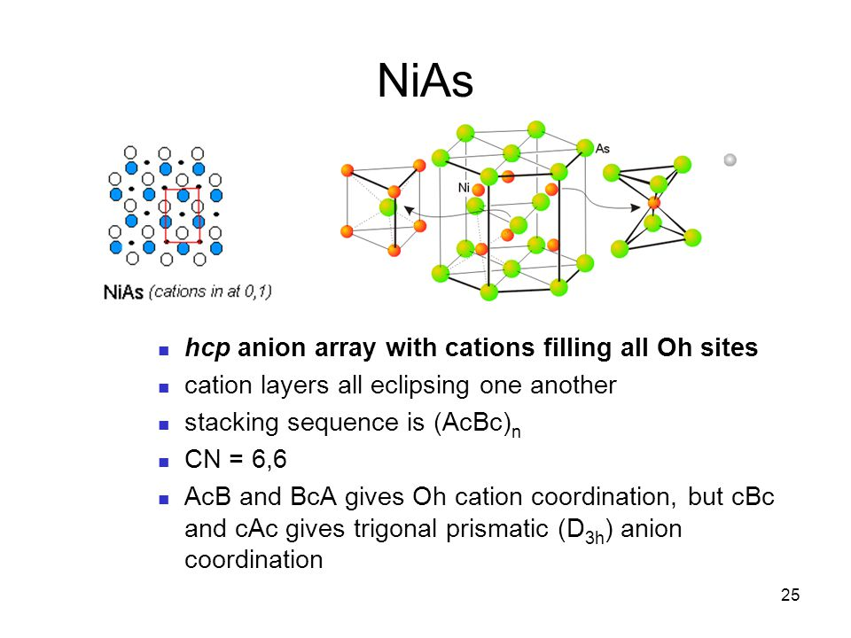 NiAs hcp anion array with cations filling all Oh sites