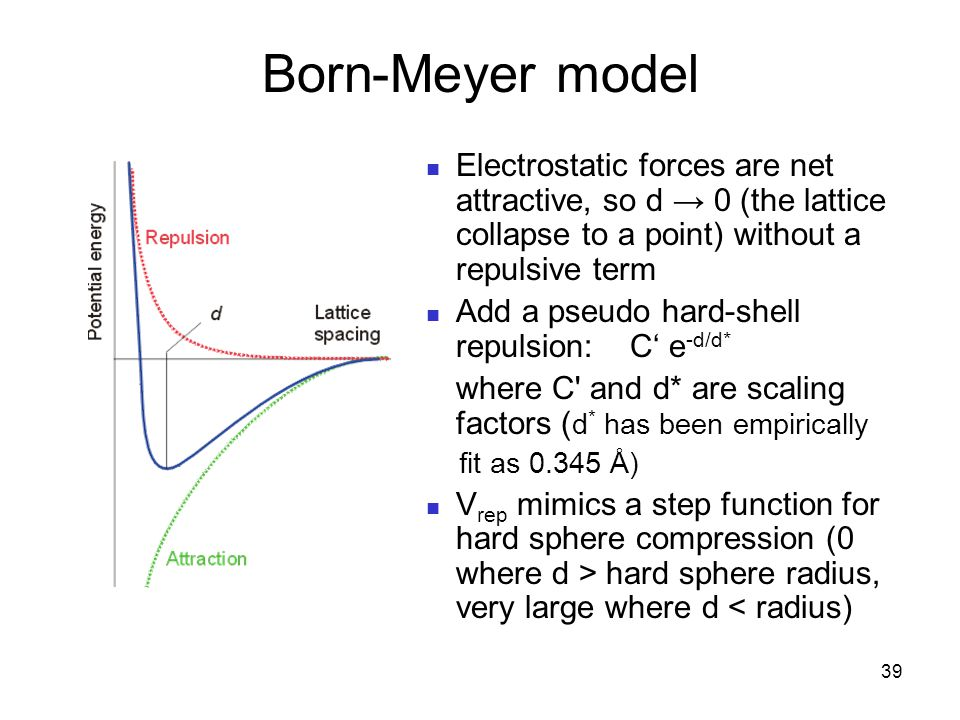 Born-Meyer model Electrostatic forces are net attractive, so d → 0 (the lattice collapse to a point) without a repulsive term.