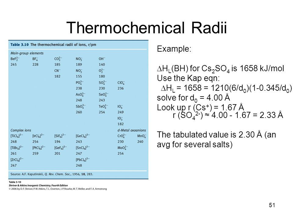 Thermochemical Radii Example: DHL(BH) for Cs2SO4 is 1658 kJ/mol