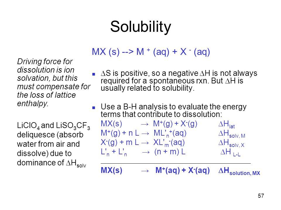 Solubility MX (s) --> M + (aq) + X - (aq)