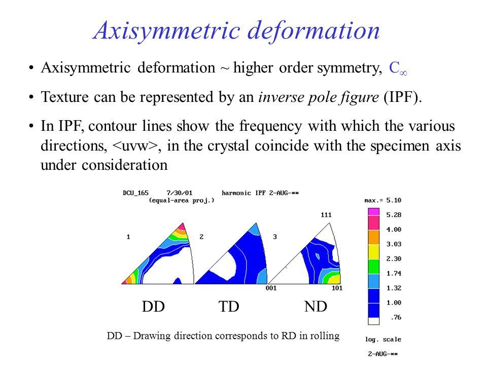 Axisymmetric deformation
