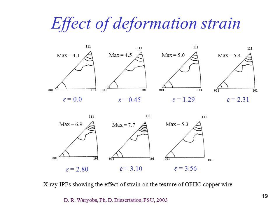 Effect of deformation strain