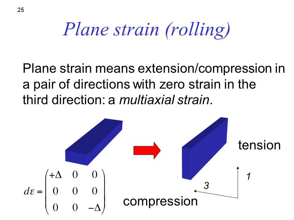 Plane strain (rolling)