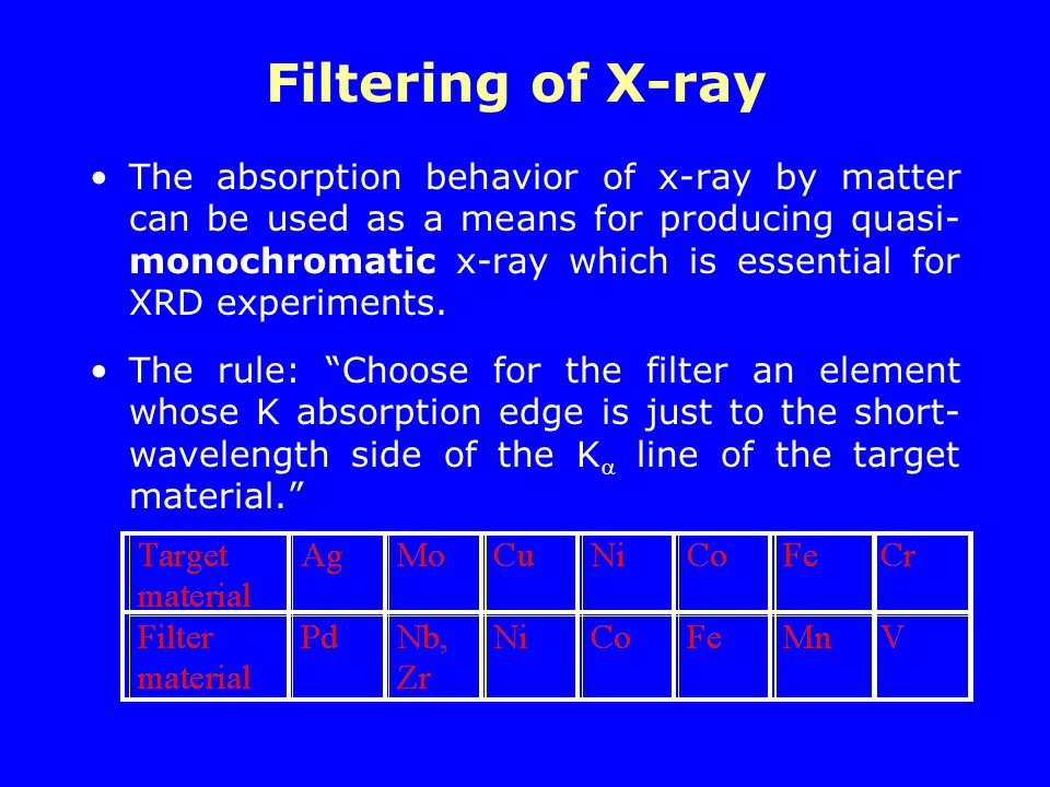 Filtering of X-ray